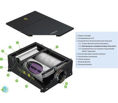 Очиститель воздуха канальный VentMachine ФКО-600 LED автономный, фото 5