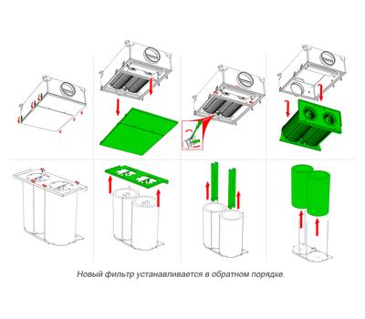 Картридж к фотокаталитическому фильтру  DN215, d175, h440 для ПВУ-500,600, ФКО-600, фото 3