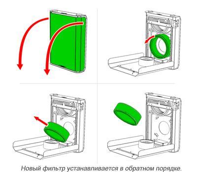 Фильтр пылевой-фотокаталитический  DN245, d180 круг для Селенга ФКО, фото 2