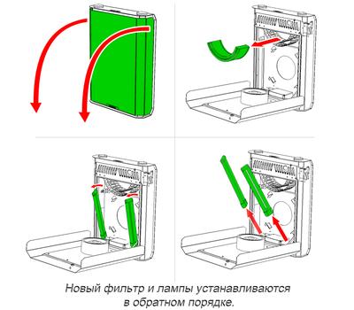 Фильтр угольно-фотокаталитический для Селенга ФКО, фото 2