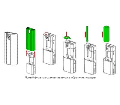 Картридж к фотокаталитическому фильтру  d140, h380  для ВМ-200, фото 2